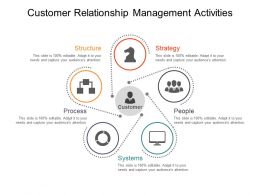 Customer Relationship Management Activities Powerpoint Slide Themes