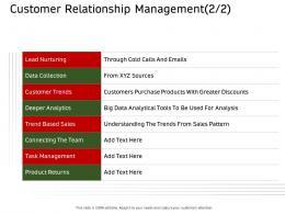 Customer Relationship Management Analytics Ppt Diagrams