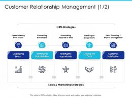 Customer Relationship Management Closing M2025 Ppt Powerpoint Presentation Styles Layout Ideas
