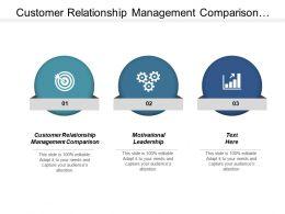 Customer Relationship Management Comparison Motivational Leadership Task Manager Cpb
