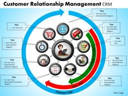 Customer Relationship Management Crm Powerpoint Slides And Ppt Templates DB