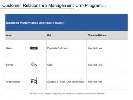 Customer Relationship Management Crm Program Measurement With Sales Service And Organization