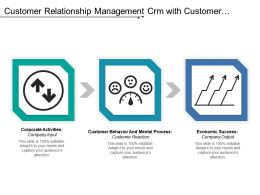 Customer Relationship Management Crm With Customer Profit Contribution And Reactive Customers Infographics