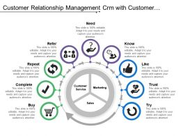 Customer Relationship Management Crm With Customer Service Marketing And Sales