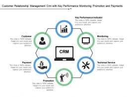 Customer Relationship Management Crm With Key Performance Monitoring Promotion And Payments