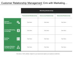 Customer Relationship Management Crm With Marketing Relationships And Demand Management