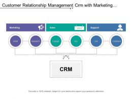 Customer Relationship Management Crm With Marketing Sales And Support