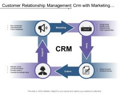 Customer Relationship Management Crm With Marketing Sales Orders And Support