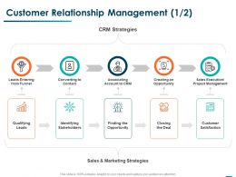 Customer Relationship Management Customer Satisfaction Ppt Powerpoint Presentation