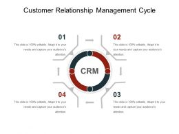 Customer Relationship Management Cycle Powerpoint Slides