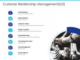 Customer Relationship Management Deeper M2026 Ppt Powerpoint Presentation File Vector