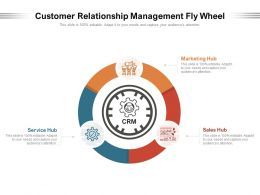 Customer Relationship Management Fly Wheel
