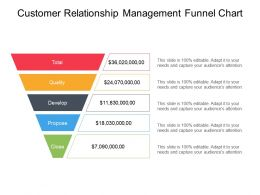 Customer Relationship Management Funnel Chart Powerpoint Slides Design