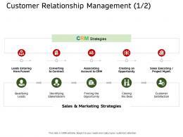 Customer Relationship Management Identifying Ppt Icons