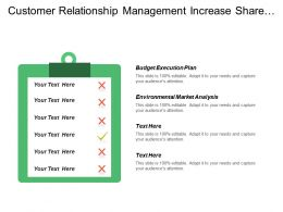 Customer Relationship Management Increase Share Market Share Customer