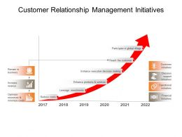 Customer Relationship Management Initiatives Powerpoint Slides Templates