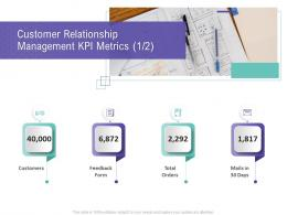 Customer Relationship Management KPI Metrics Customers Customer Relationship Management Process Ppt Summary
