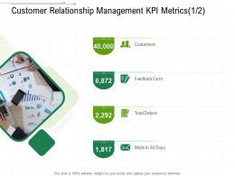 Customer Relationship Management KPI Metrics Feedback Client Relationship Management Ppt Grid