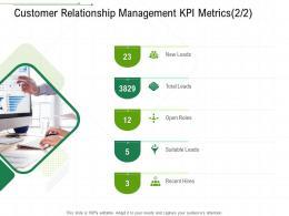 Customer Relationship Management KPI Metrics Suitable Client Relationship Management Ppt Tips