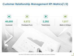 Customer Relationship Management KPI Metrics Total Orders M344 Ppt Powerpoint Presentation Microsoft