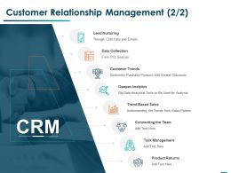 Customer Relationship Management Lead Nurturing Ppt Powerpoint Presentation Professional