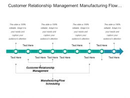 Customer Relationship Management Manufacturing Flow Scheduling Industry Trends
