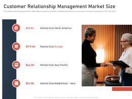 Customer Relationship Management Market Size SaaS CRM Investor Funding Elevator Ppt Background