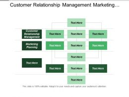 Customer Relationship Management Marketing Planning Sourcing Service Policy Consulting