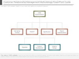 Customer Relationship Management Methodology Powerpoint Guide