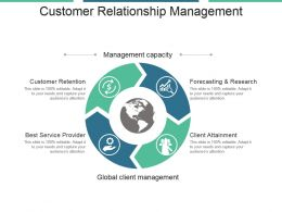 Customer Relationship Management Powerpoint Slide Rules