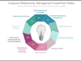 Customer Relationship Management Free Powerpoint Templates Slides