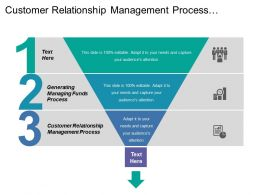Customer Relationship Management Process Generating Managing Funds Process