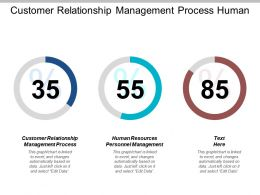 Customer Relationship Management Process Human Resources Personnel Management Cpb