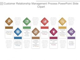 Customer Relationship Management Process Powerpoint Slide Clipart