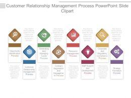 customer_relationship_management_process_powerpoint_slide_clipart_Slide01