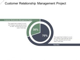 Customer Relationship Management Project Ppt Powerpoint Presentation Infographic Template Picture Cpb
