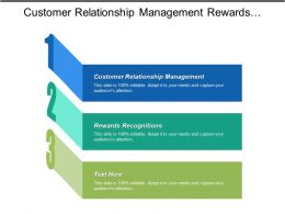 Customer Relationship Management Rewards Recognitions Marketing Mix Consulting