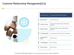 Customer Relationship Management Sales Digital Business And Ecommerce Management Ppt Ideas