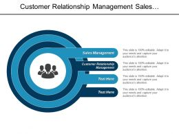 Customer Relationship Management Sales Management Digital Network Risk Management Cpb