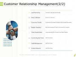 Customer Relationship Management Sales Team Ppt Powerpoint Portrait