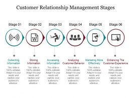 customer_relationship_management_stages_powerpoint_templates_Slide01