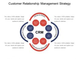 Customer Relationship Management Strategy Powerpoint Templates  Download