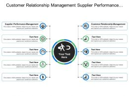 Customer Relationship Management Supplier Performance Management Project Management