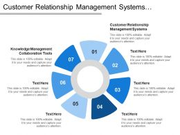 Customer Relationship Management Systems Knowledge Management Collaboration Tools
