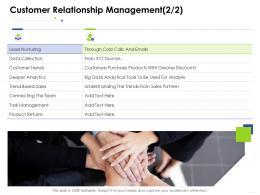 Customer Relationship Management Trendse Business Management Ppt Clipart