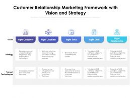 Customer Relationship Marketing Framework With Vision And Strategy