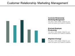Customer Relationship Marketing Management Evaluate Employee Productivity Migration Strategy Cpb
