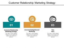 Customer Relationship Marketing Strategy Communicating Inbound Marketing Business Optimization Cpb