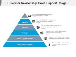 Customer Relationship Sales Support Design Sustainable Benefits Latest Trends Cpb