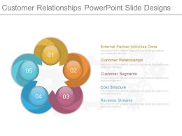 Customer Relationships Powerpoint Slide Designs